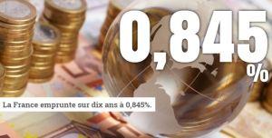 En décembre 2014, la France empruntait à des taux historiquement faibles, nous disait-on. Sur dix ans on avait  atteint le plancher de 0,845%, malgré une conjoncture économique toujours aussi morose et des perspectives d'amélioration plutôt faibles. Alors ?